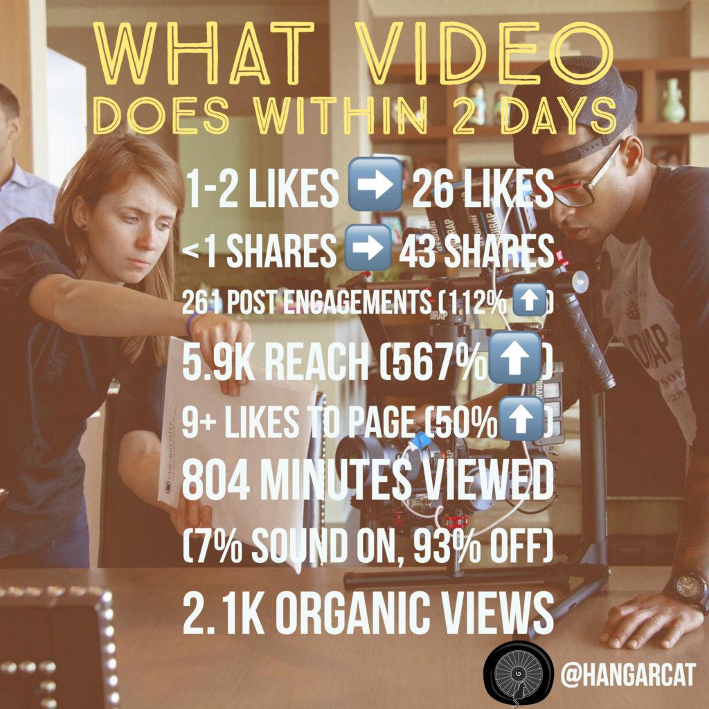 Video Metrics Numbers